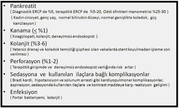 ERCP komp