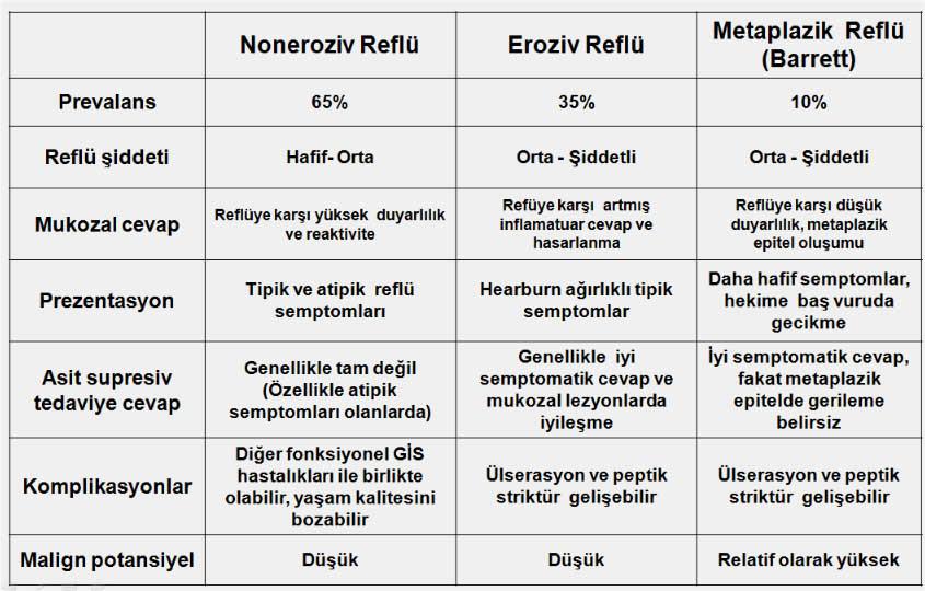 reflux20